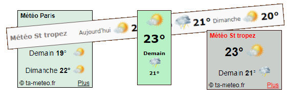 Configurateur météo Billiat