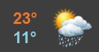 météo Jablines